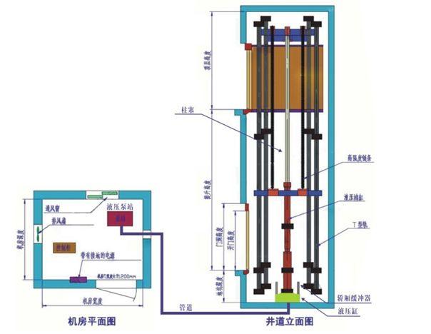 一,液压驱动别墅家用电梯图片